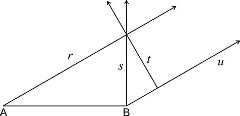 Classifying Equations Of Parallel And Perpendicular Lines Worksheet Tessshebaylo