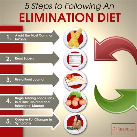 5 Steps To Following An Elimination Diet Drjockerscom