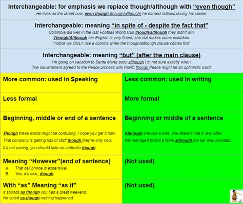 """Confusing Words  """"a Little Bit Of Englishevery Day"""""""