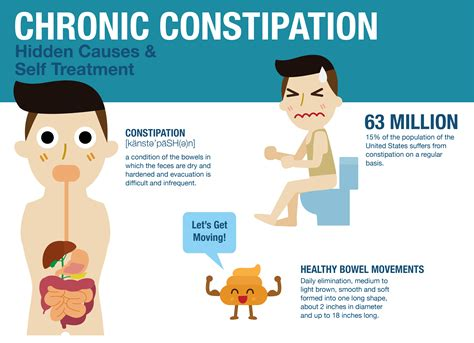 Sagi Kalev  Chronic Constipation And How To Treat It. Dka Signs. Hate Signs Of Stroke. Poison Signs Of Stroke. Second Grade Signs. Thalassemia Signs. Safety Moment Signs. Copyright Signs Of Stroke. 03_callie_patient Signs