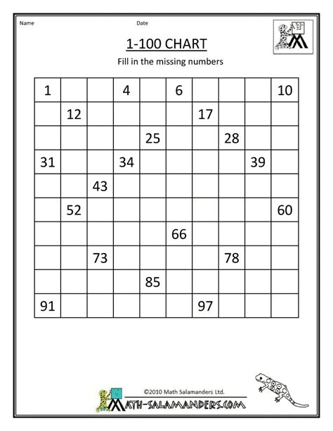 Theory Substruction Paper Template by Worksheet Hundreds Chart Puzzles Grass Fedjp Worksheet