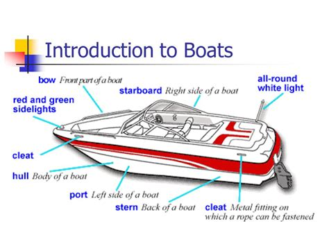 Boat Stern Bow Starboard by Starboard Bow Wordreference Forums