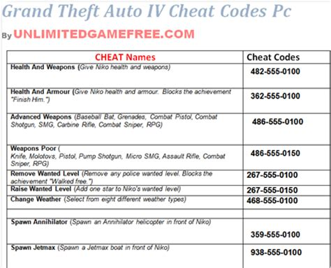 Gta 5 Boat Cheat Code Pc by Grand Theft Auto Iv Full Cheats List Metrcigar