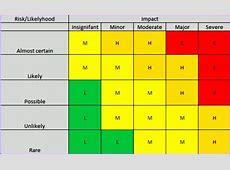 10 Risk Matrix Template Excel ExcelTemplates