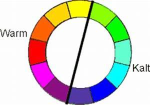 Warme Und Kalte Farben : farben ~ Markanthonyermac.com Haus und Dekorationen