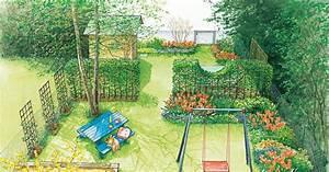 Bilder Schmal Und Lang : gestaltungsideen f r einen reihenhausgarten hecken und nutzgarten mein sch ner garten ~ Markanthonyermac.com Haus und Dekorationen