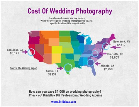 Geographic Cost Of Wedding Photography In The Us. Where To Add Volunteer Work On Resume. 2 Pages Resume Format. Job Guide Resume Builder. Software Testing Sample Resume. Formatting Resumes. Janitor Duties Resume. Rn Objective Statement For Resume. Sample Template Of Resume