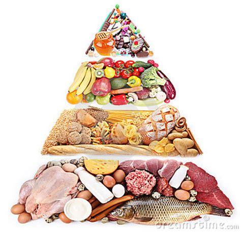 pyramide de nourriture pour un r 233 gime 233 quilibr 233 image libre de droits image 15461906