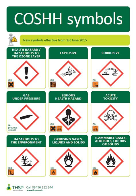 Coshh Symbols Free Downloadable Poster  Thsp Risk Management. Features Signs. Watery Eyes Signs. Shock Signs Of Stroke. Copyright Signs. Care Infographic Signs. Road St Lucia Signs. Cut Off Signs. Neurological Symptoms Signs Of Stroke
