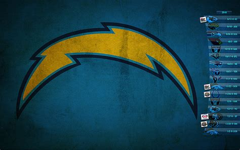 2010 San Diego Chargers Schedule Wallpaper
