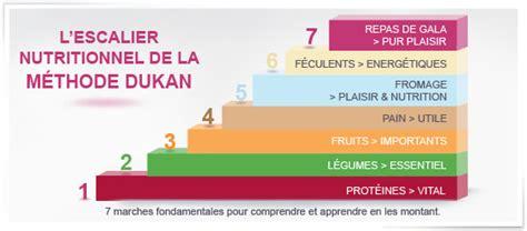 apr 232 s 1 mois d escalier nutritionnel nouveau r 233 gime dukan bilan et photos avant apr 232 s green