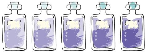 eau de toilette eau de parfum et extrait 224 chacun osmoz