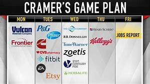 Cramer's game plan: Why it's important to stay sidelined ...