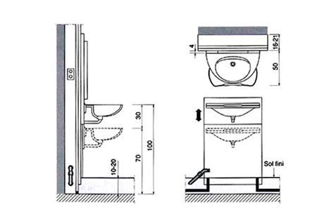 destockage noz industrie alimentaire machine hauteur d un plan vasque