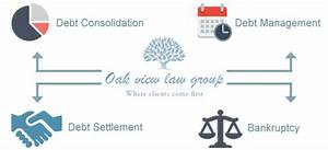 Oak View Law Group - Best CA registered law firm -OVLG