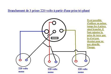 d 233 co monter un tableau electrique triphase argenteuil 33 monter en haut figure de style