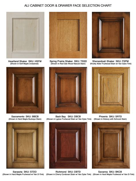 kitchen collection cabinet door styles for vintage kitchen cabinets types of cabinet door