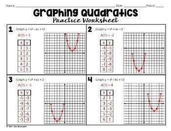 Graphing Quadratics In Standard Form Worksheet Resultinfos