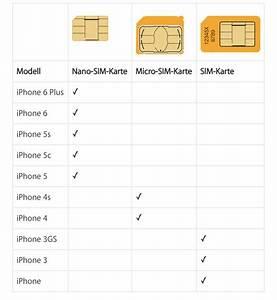 Standard Bilderrahmen Größen : micro nano oder standard sim welche karte kommt in welches iphone iphone ~ Markanthonyermac.com Haus und Dekorationen