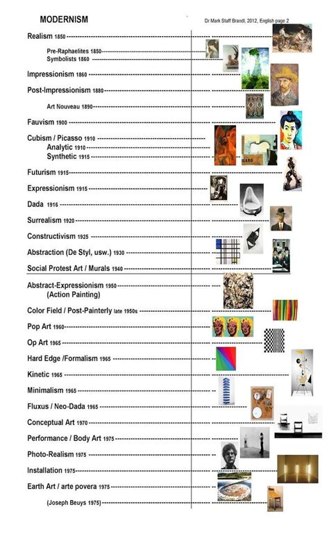 best 25 history timeline ideas on timeline a level history and periods