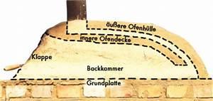 Lehmbackofen Selber Bauen : course anleitung zum selber bauen eines einfachen lehmofen ~ Markanthonyermac.com Haus und Dekorationen