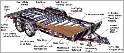 Boat Trailer Inner Fender Wells by Custom Tiny House Trailer With Specifications Tiny