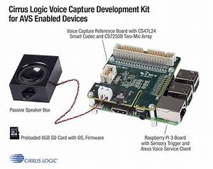 Cirrus Logic Accelerates Design of Voice-Enabled Devices ...