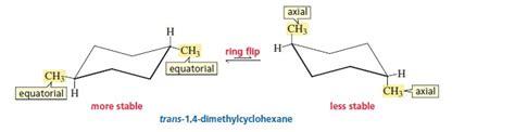 meet peet 유기화학 cycloalkane의 입체화학 네이버 블로그