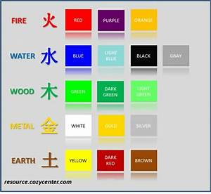 Feng Shui Farben Schlafzimmer : feng shui farben im schlafzimmer vertrauen sie ihrer intuition ~ Markanthonyermac.com Haus und Dekorationen