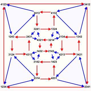 Serre Finite Groups by Tud Professur F 252 R Geometrie Wissenschaftliches