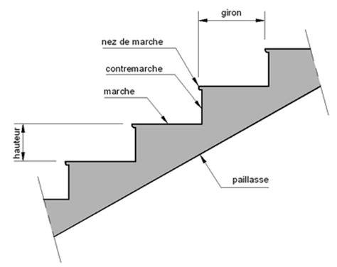 escalier d 233 finition et explications