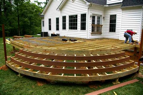 How Much Does A Deck Really Cost?  Tbg Milwaukee Area
