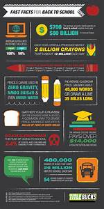 Fast Facts for Back to School | TitleBucks