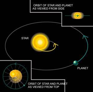 Scientific American: Feature Article: Giant Planets ...