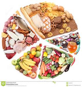 food for a balanced diet royalty free stock photo image 14205155