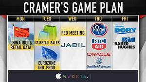 Cramer's game plan: Critical macro data that could be ...