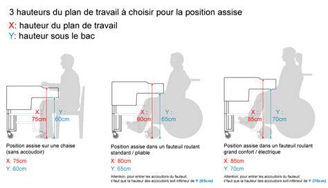 hauteur chaise classique