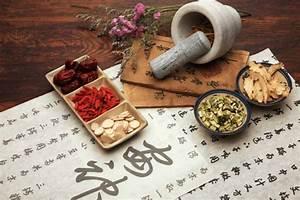 Chinese Herbal Medicine - Ping Ming Health