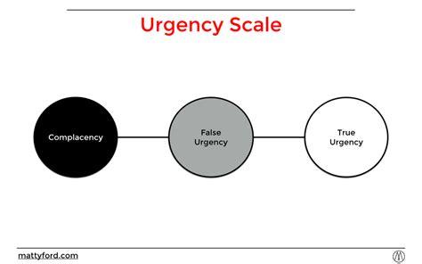 Kotter Sense Of Urgency by Kotter 8 Step Process For Change Mattyford