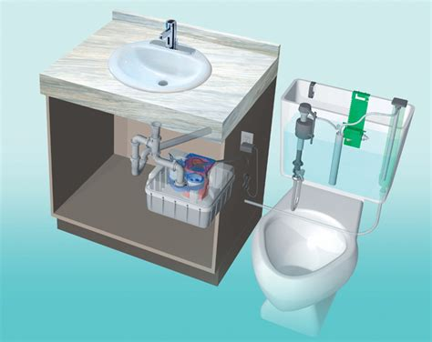 home grey water recycling system images