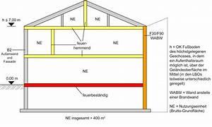 Statiker Kosten Hausbau : dachstuhl berechnend ~ Markanthonyermac.com Haus und Dekorationen