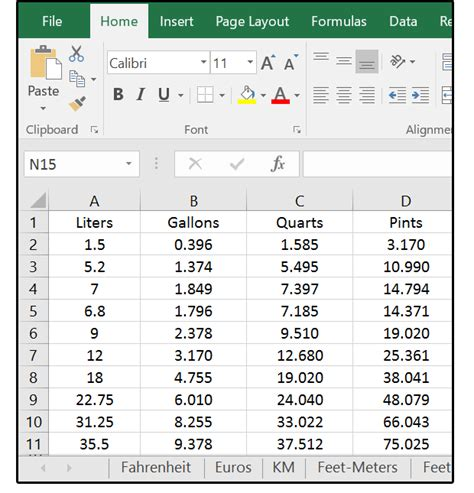 how excel can help with metric and american standard conversions warehouse discounts
