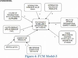 Figure 16 from The Use of Fuzzy Cognitive Maps in ...