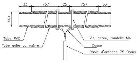 schema antenne fm