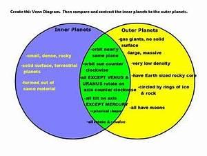 Inner Planet vs Outer Plane... by jjms | Teachers Pay Teachers