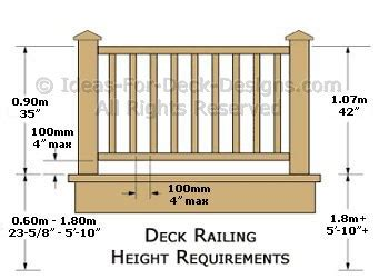 Deck Railing Height Diagrams & Code Tips