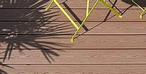 Terrassendielen Günstig Online : silvadec wpc terrassendielen g nstig kaufen benz24 ~ Markanthonyermac.com Haus und Dekorationen