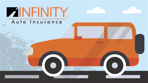 Infinity Auto Insurance Review  Quotem®. Which Of The Three Credit Reporting Agencies Is The Best. Workers Comp Insurance For Small Business. Create Vouchers Online Market Survey Research. Current Interest Rates Home Loan. Vendor Contract Management Dentists In Irving. Half Com Customer Service Phone Number. Exercises For Double Chin Iphone Apps Design. Microsoft Business Intelligence