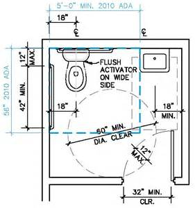 ada single restroom search design toilet room small half bathrooms and