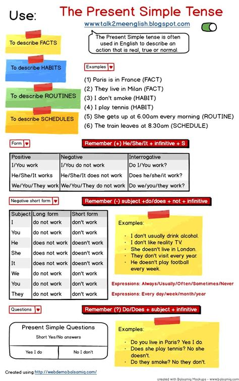 Best 25+ Present Tense Ideas On Pinterest  Tenses English, English Grammar Rules Tenses And